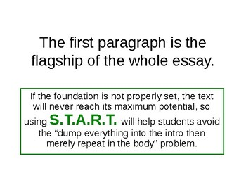 Introductory paragraph frame  - A stong S.T.A.R.T.!
