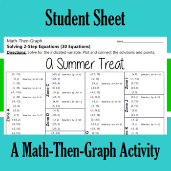 A Summer Treat - A Math-Then-Graph Activity - Solve 2-Step Equations