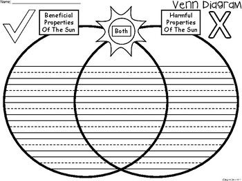 A+ Sun: Beneficial and Harmful Effects Venn Diagram...Compare and Contrast