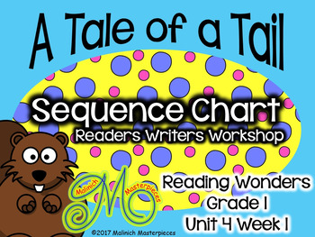 A Tale of a Tail - Unit 4 Week 1 - Grade 1 - Reading Wonders