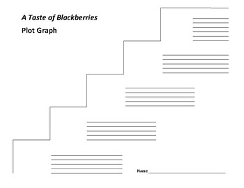 A Taste of Blackberries Plot Graph - Doris Buchanan Smith
