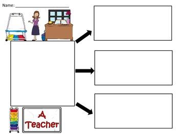 A+  Teacher... Three Graphic Organizers