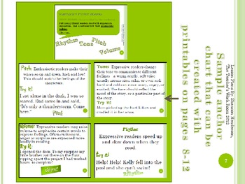 A Teacher's Guide to Fluency Instruction Part I & II RF.1.4b  and RF.2.4b