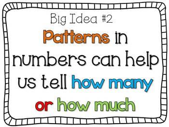 A Teacher's Math Resource Unit 5 Money and Time