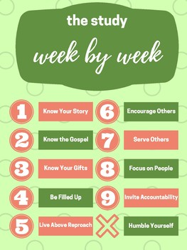A Ten Week Study of Biblical Leadership for Teens - Week 3