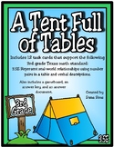 A Tent Full of Tables (TEKS 3.5E) STAAR Practice