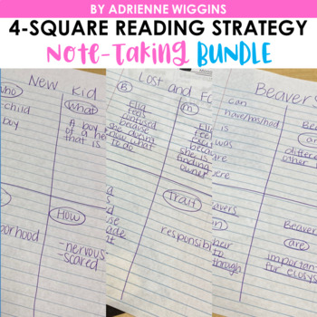 4 Square Note-Taking Strategy