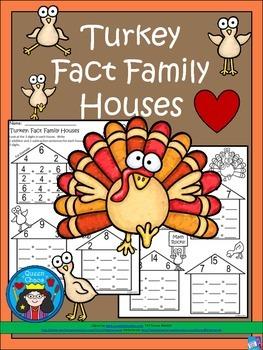 A+ Turkey: Fact Family Houses