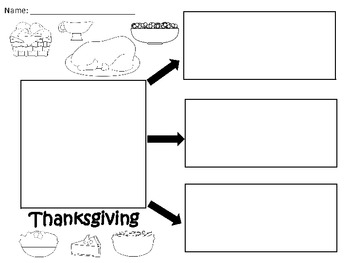 A+ Thanksgiving.... Graphic Organizers