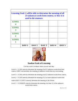 A Language Arts Learning Activity Using Common Core & Marzano