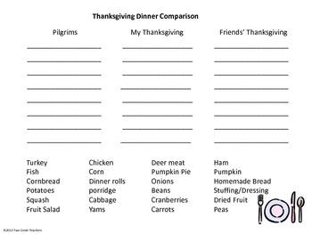 A Thanksgiving Menu