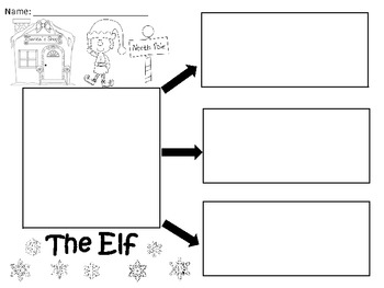 A+ The Elf: Graphic Organizers