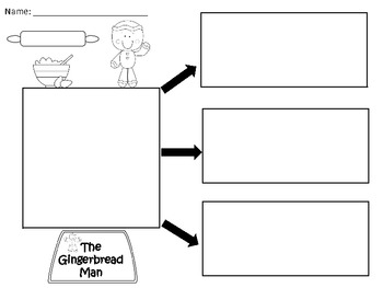 A+ The Gingerbread Man: Graphic Organizers