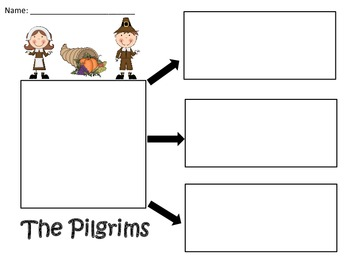 A+ The Pilgrims: Graphic Organizers
