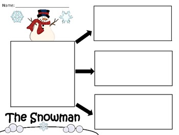 A+ The Snowman: Graphic Organizers