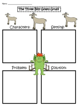 A+ The Three Billy Goats Gruff: Story Maps