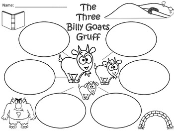 A+  The Three Billy Goats Gruff ... Three Graphic Organizers