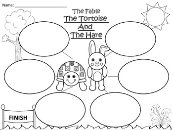 A+  The Tortoise And The Hare... Three Graphic Organizers