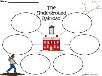 A+ The Underground Railroad... Three Graphic Organizers