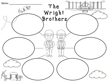 A+  The Wright Brothers... Three Graphic Organizers
