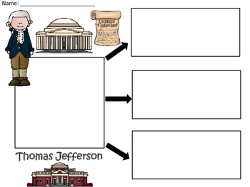 A+ Thomas Jefferson... Three Graphic Organizers