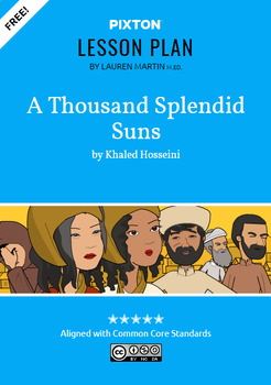 A Thousand Splendid Suns Activities: Sensory Language, Mood, Character Map