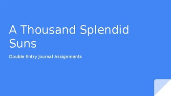 A Thousand Splendid Suns - Double Entry Journals - Power Point