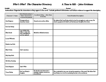 A Time to Kill - Character Chart w/ Scaffolding