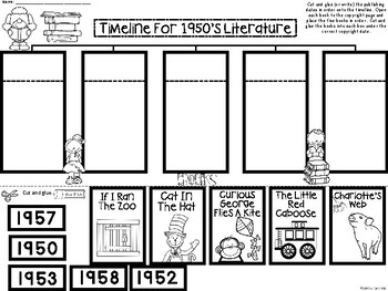 A+ Timeline For 1950's Children's Literature (The 50th Day of School)