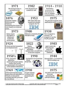 A Timeline Lesson of the History of Computers & Related Technology
