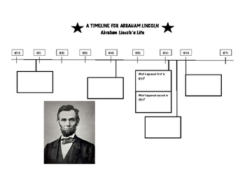 A Timeline for Abraham Lincoln