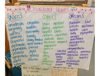 A Trait A Day: Teaching Character Traits and Increasing Student Vocabulary!