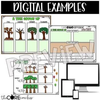 A Tree Grows Up & Little Tree: Compare/Contrast Interactive Read Aloud Lessons