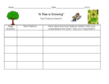 A Tree Is Growing Text Feature Search
