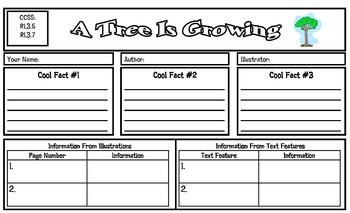 A Tree Is Growing by Arthur Dorros Graphic Organizer
