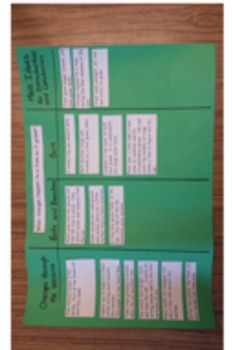 A Tree Is Growing by Arthur Dorros:  Multi-Paragraph Expository Writing Lesson