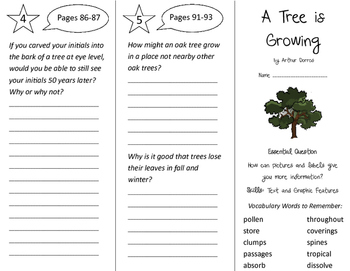 A Tree is Growing Trifold - Journeys 3rd Grade Unit 4 Week