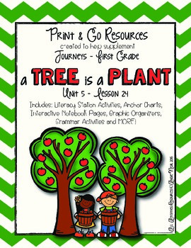 A Tree is a Plant - Journeys First Grade Print and Go