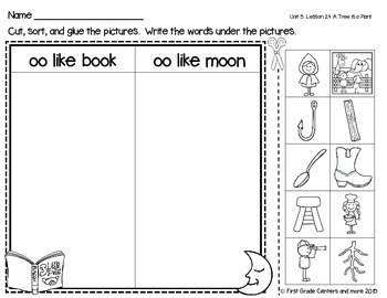 A Tree is a Plant aligned with  Journeys First Grade Unit 5 Lesson 24