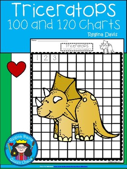 A+ Triceratops Dinosaur: Numbers 100 and 120 Chart