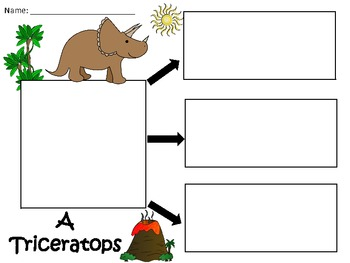 A+  Triceratops ... Three Graphic Organizers