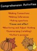 A Turkey For Thanksgiving By Eve Bunting (Bundle)