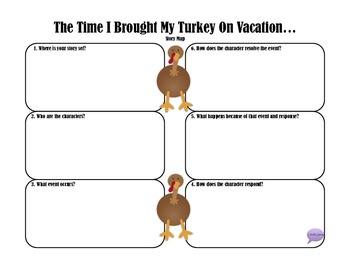 A Turkey Vacation