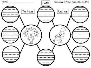 A+ Turkeys And Eagles Double Bubble Maps