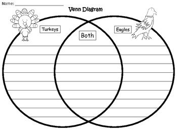 A+ Turkeys and Eagles Venn Diagram...Compare and Contrast