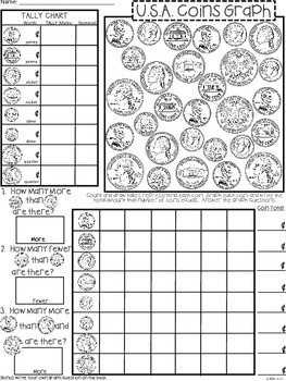 A+ U.S.A. Coins Graph: Count, Tally, Graph, and Compare Money