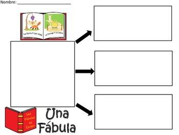 A+ Una Fábula...Three Spanish Graphic Organizers