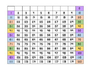 A Variety of Number Grids
