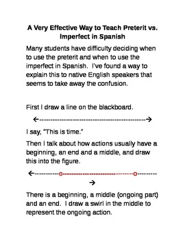 A Very Effective Way to Teach Preterit vs. Imperfect in Spanish
