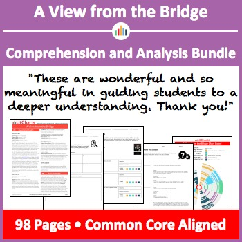 A View From the Bridge – Comprehension and Analysis Bundle